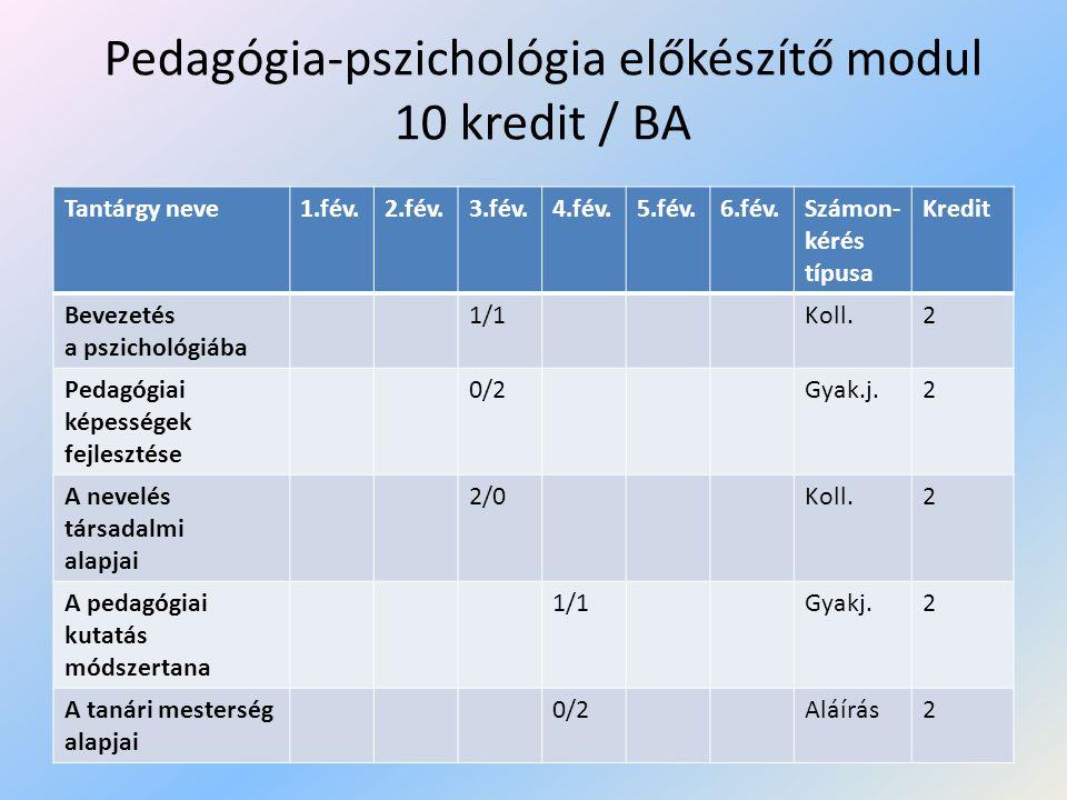 Pedagógia-pszichológia előkészítő modul 10 kredit / BA