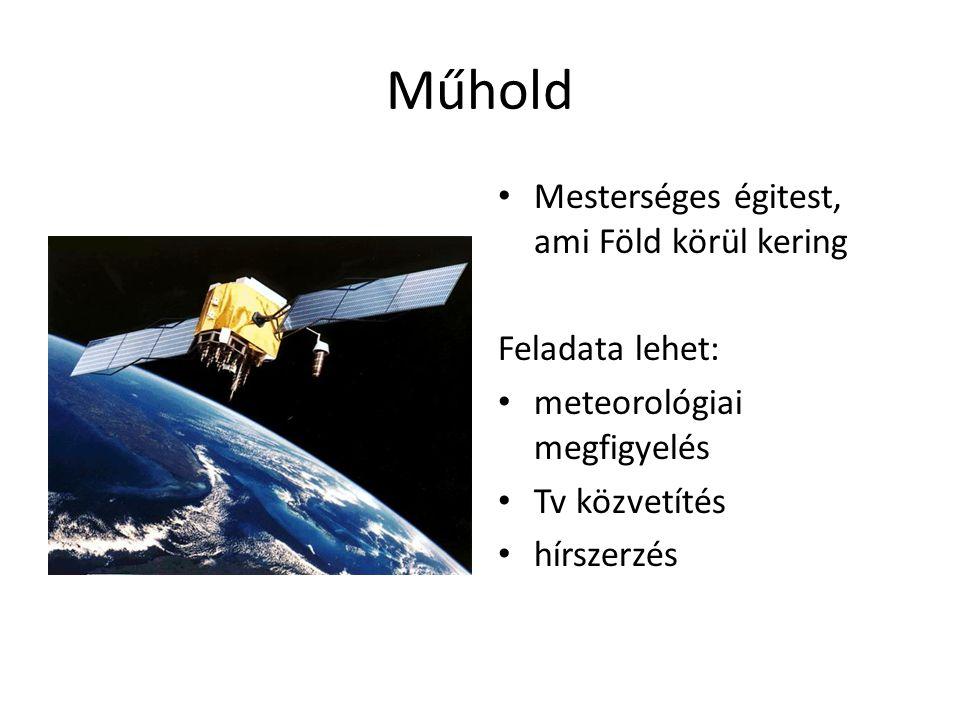 Műhold Mesterséges égitest, ami Föld körül kering Feladata lehet:
