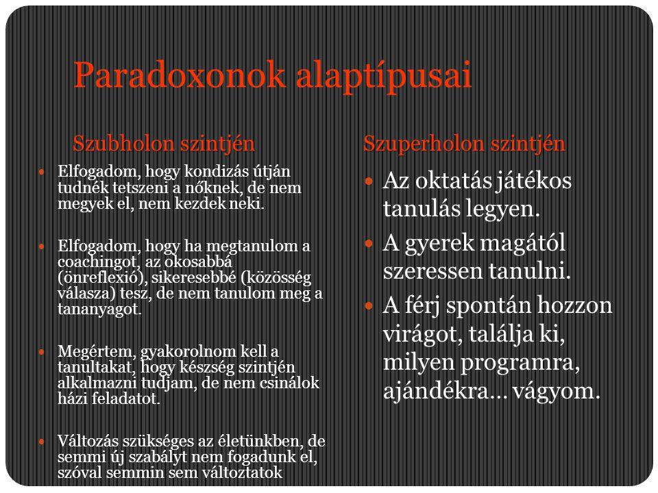 Paradoxonok alaptípusai