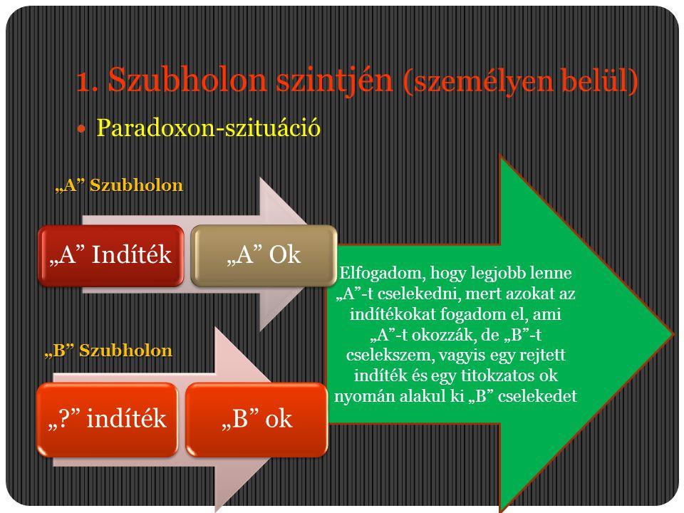 1. Szubholon szintjén (személyen belül)