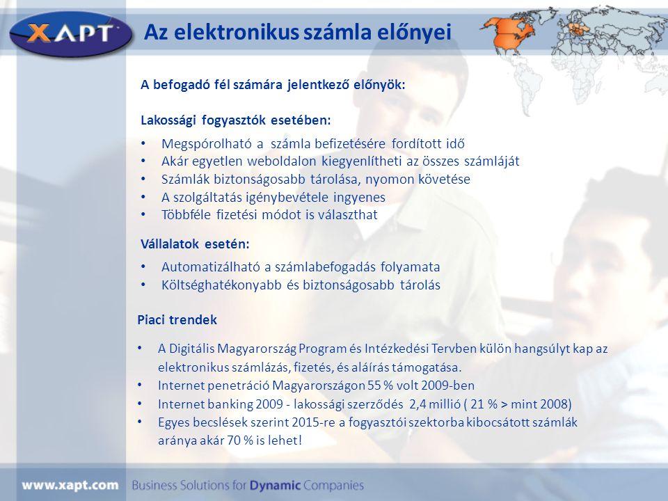 Az elektronikus számla előnyei