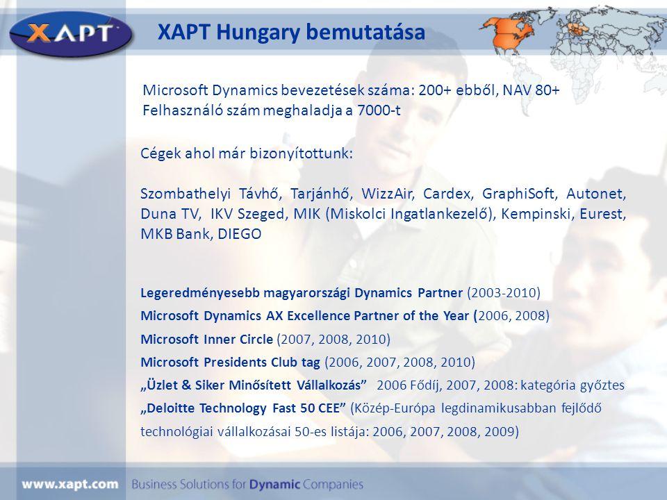 XAPT Hungary bemutatása