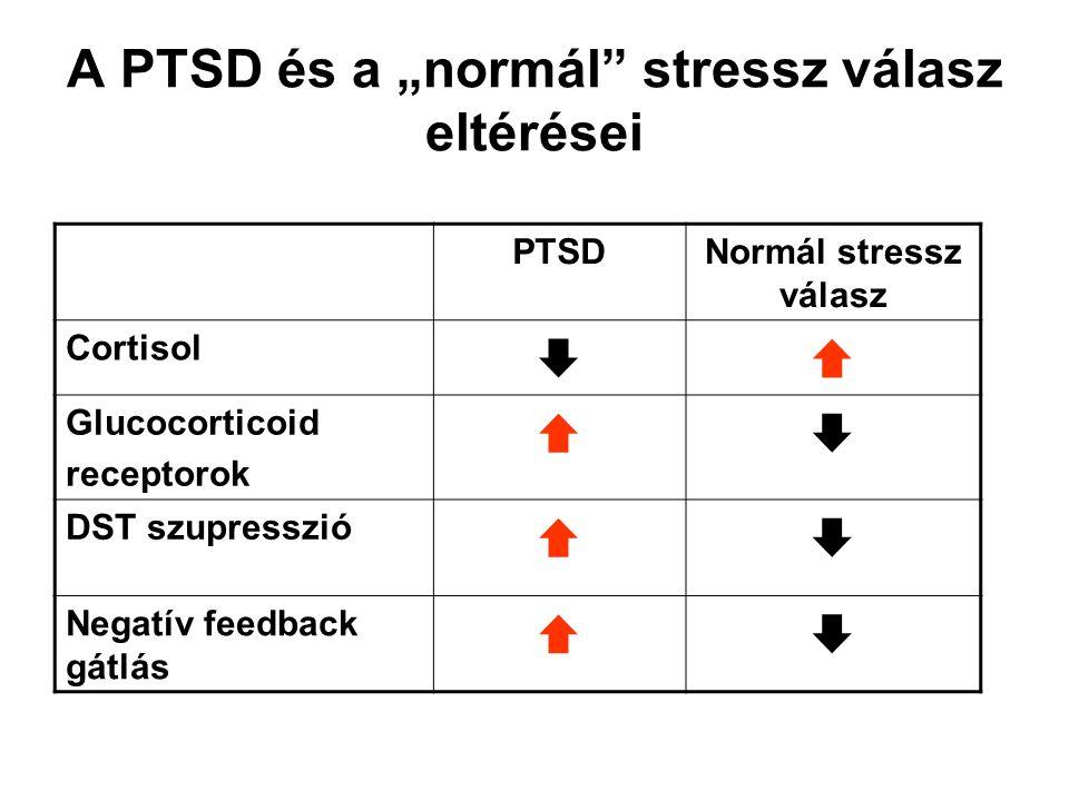 """A PTSD és a """"normál stressz válasz eltérései"""