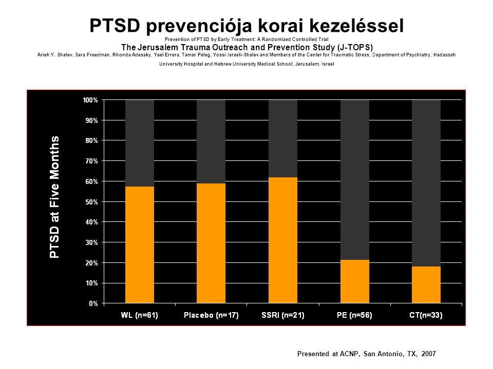 PTSD prevenciója korai kezeléssel Prevention of PTSD by Early Treatment: A Randomized Controlled Trial The Jerusalem Trauma Outreach and Prevention Study (J-TOPS) Arieh Y. Shalev, Sara Freedman, Rhonda Adessky, Yael Errera, Tamar Peleg, Yossi Israeli-Shalev and Members of the Center for Traumatic Stress, Department of Psychiatry, Hadassah University Hospital and Hebrew University Medical School, Jerusalem, Israel