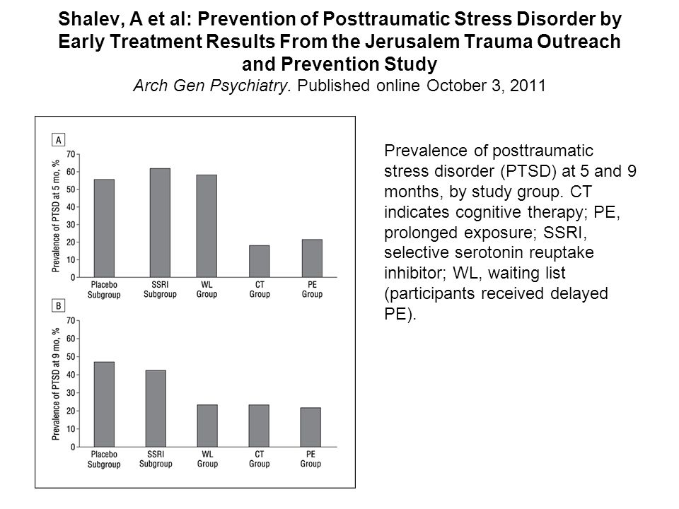 Shalev, A et al: Prevention of Posttraumatic Stress Disorder by Early Treatment Results From the Jerusalem Trauma Outreach and Prevention Study Arch Gen Psychiatry. Published online October 3, 2011