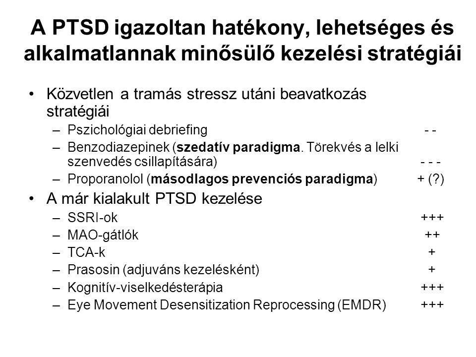 A PTSD igazoltan hatékony, lehetséges és alkalmatlannak minősülő kezelési stratégiái