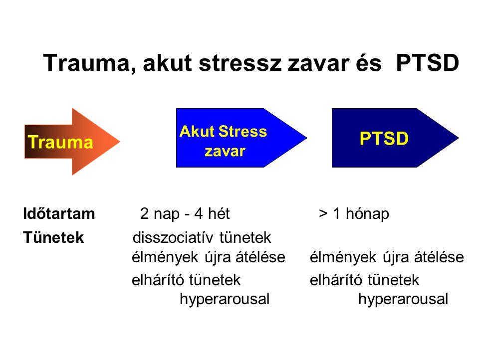 Trauma, akut stressz zavar és PTSD
