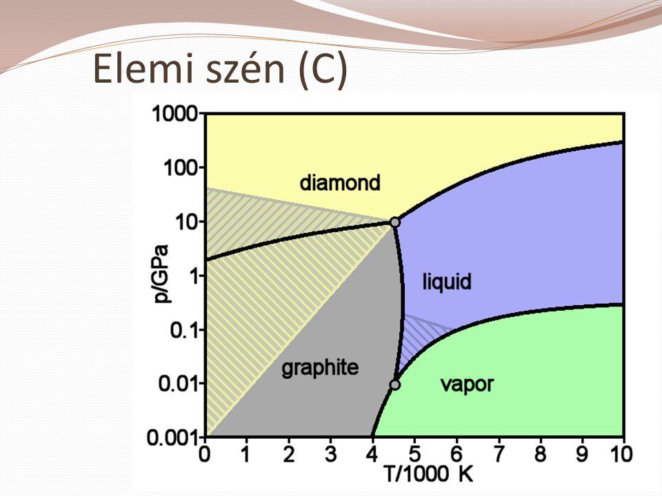 Elemi szén (C)