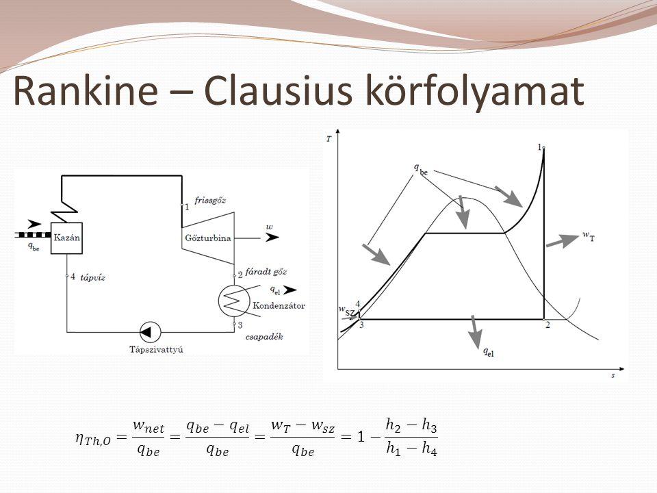 Rankine – Clausius körfolyamat