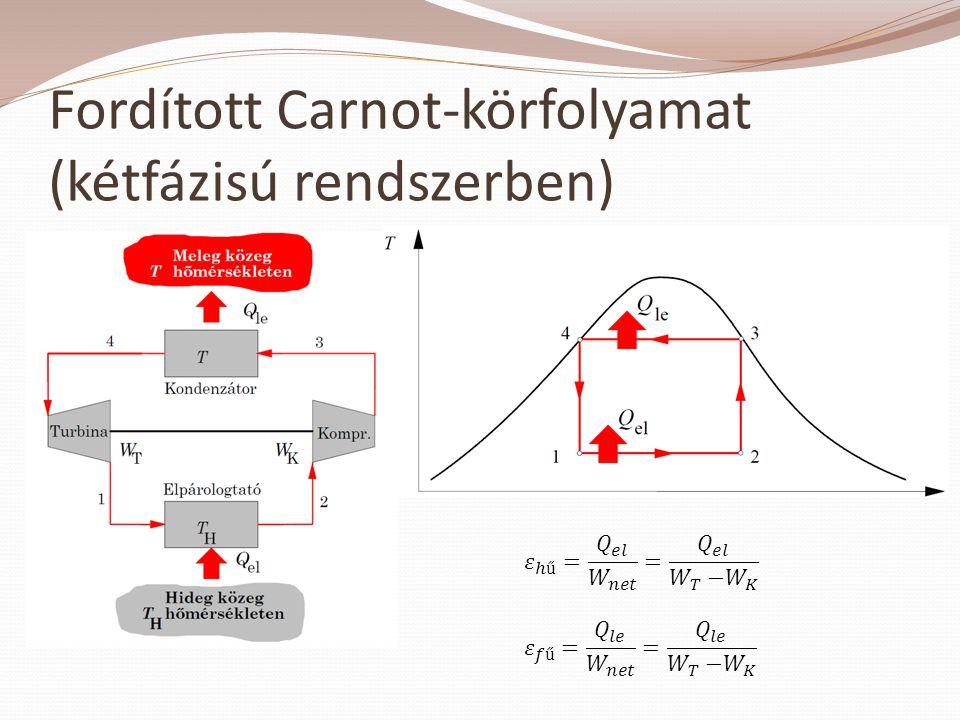 Fordított Carnot-körfolyamat (kétfázisú rendszerben)
