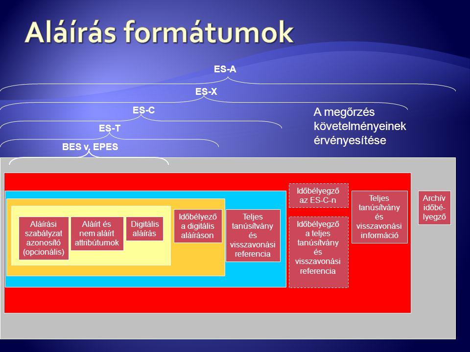 Aláírás formátumok A megőrzés követelményeinek érvényesítése ES-A ES-X