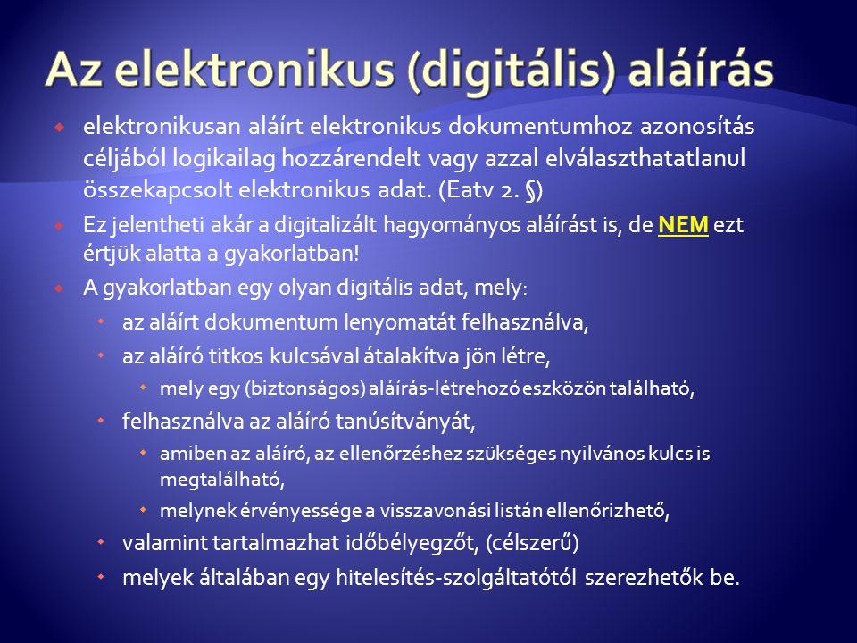 Az elektronikus (digitális) aláírás