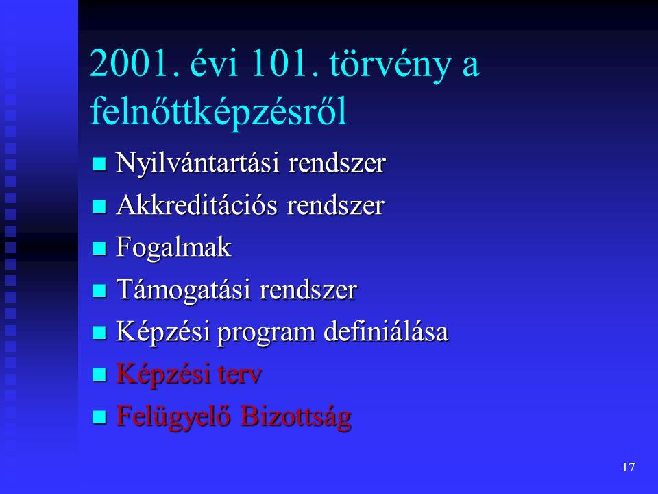 2001. évi 101. törvény a felnőttképzésről