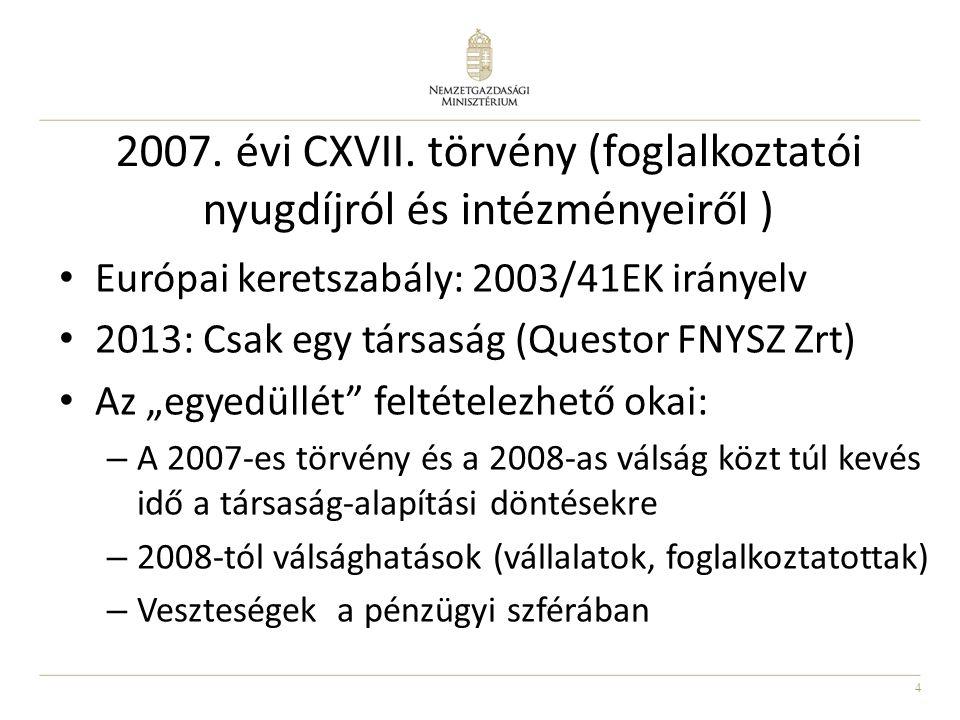 2007. évi CXVII. törvény (foglalkoztatói nyugdíjról és intézményeiről )