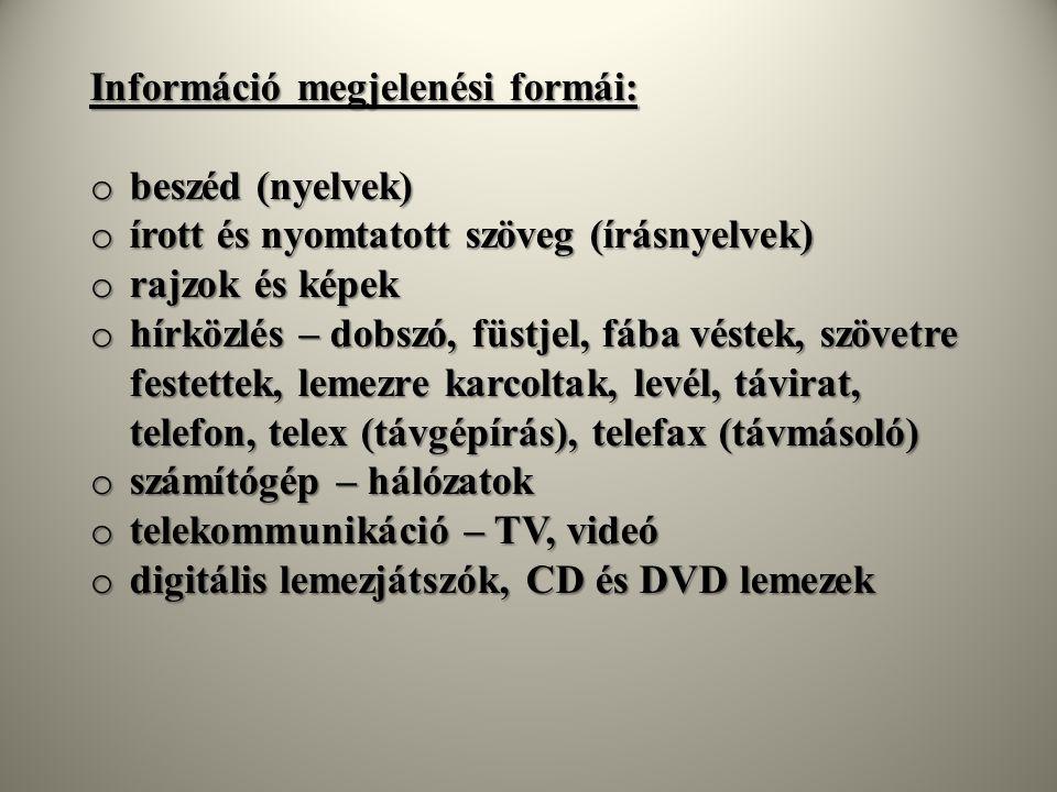 Információ megjelenési formái:
