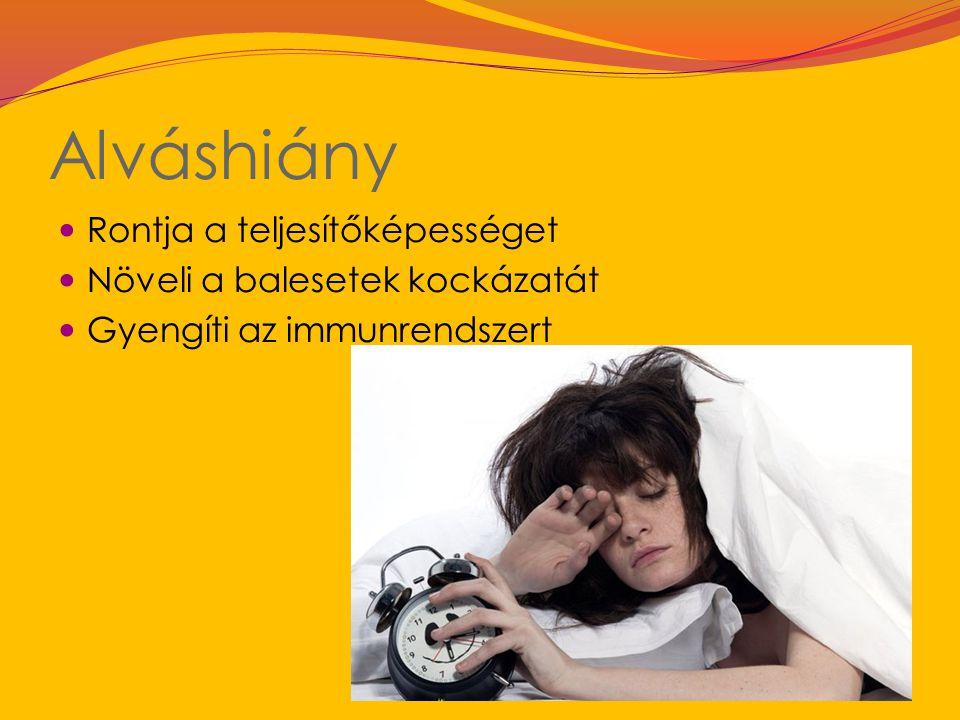 Alváshiány Rontja a teljesítőképességet Növeli a balesetek kockázatát