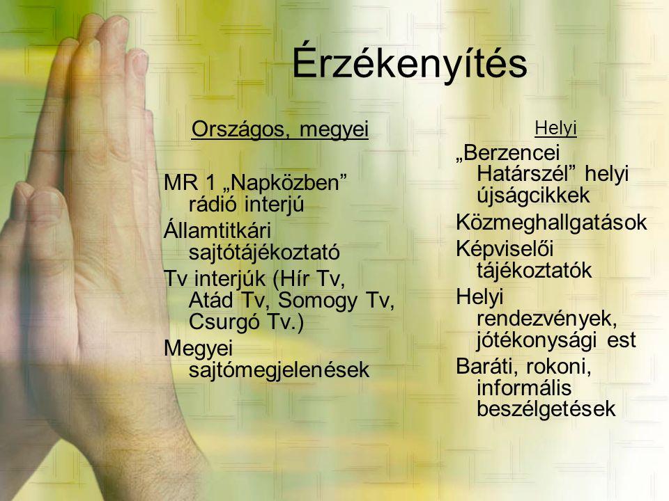 """Érzékenyítés Országos, megyei """"Berzencei Határszél helyi újságcikkek"""