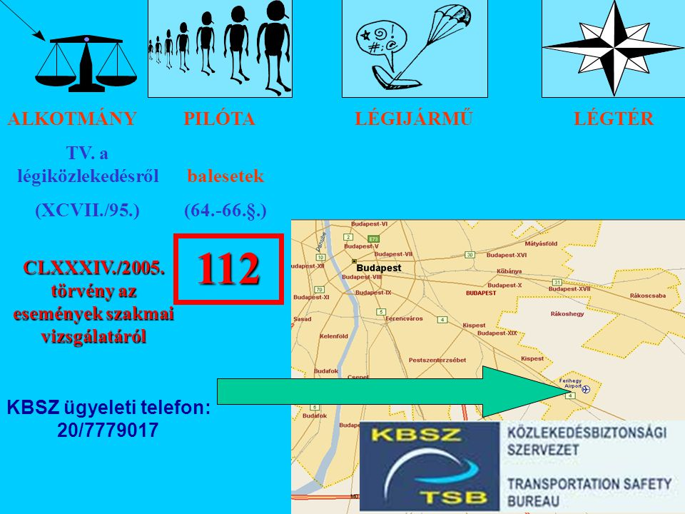 112 ALKOTMÁNY PILÓTA LÉGIJÁRMŰ LÉGTÉR TV. a légiközlekedésről