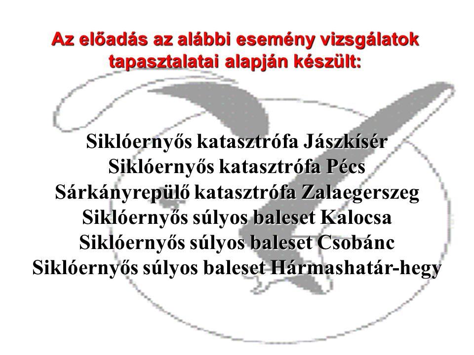 Siklóernyős katasztrófa Jászkísér Siklóernyős katasztrófa Pécs
