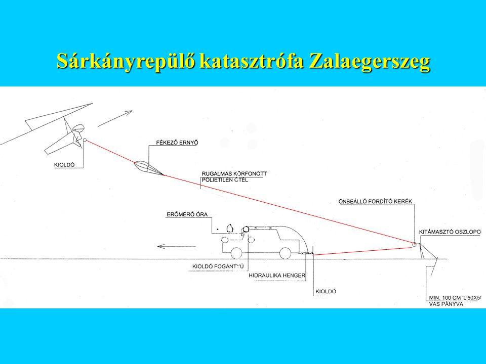 Sárkányrepülő katasztrófa Zalaegerszeg