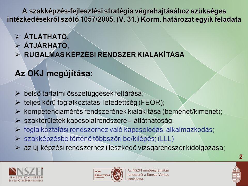 A szakképzés-fejlesztési stratégia végrehajtásához szükséges intézkedésekről szóló 1057/2005. (V. 31.) Korm. határozat egyik feladata