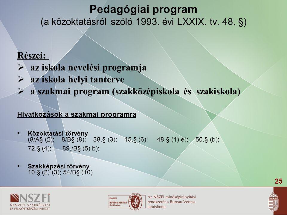 Pedagógiai program (a közoktatásról szóló 1993. évi LXXIX. tv. 48. §)
