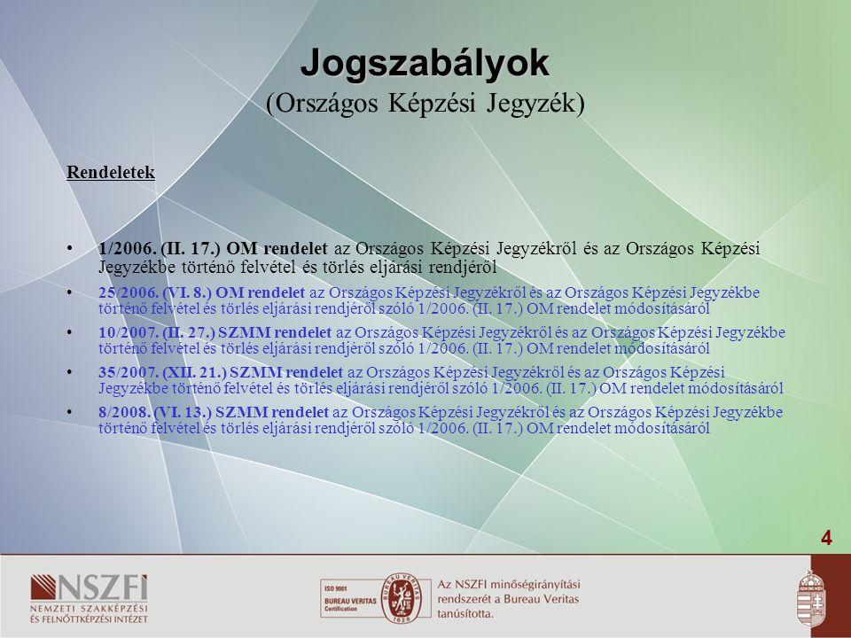 Jogszabályok (Országos Képzési Jegyzék)