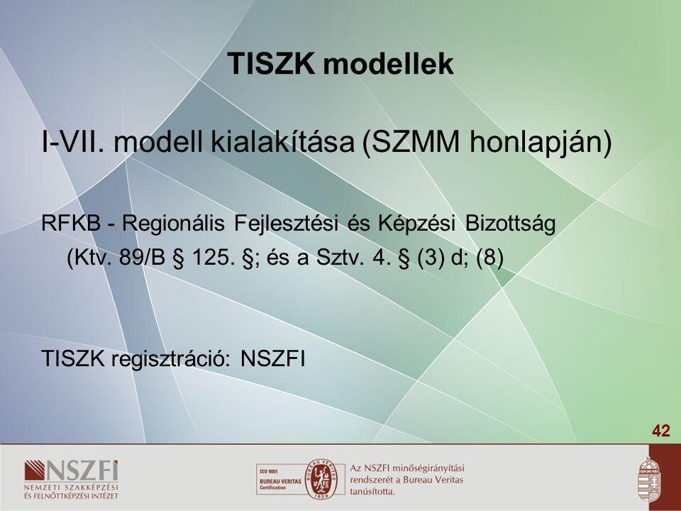 I-VII. modell kialakítása (SZMM honlapján)