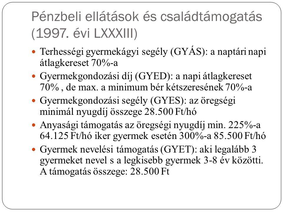 Pénzbeli ellátások és családtámogatás (1997. évi LXXXIII)