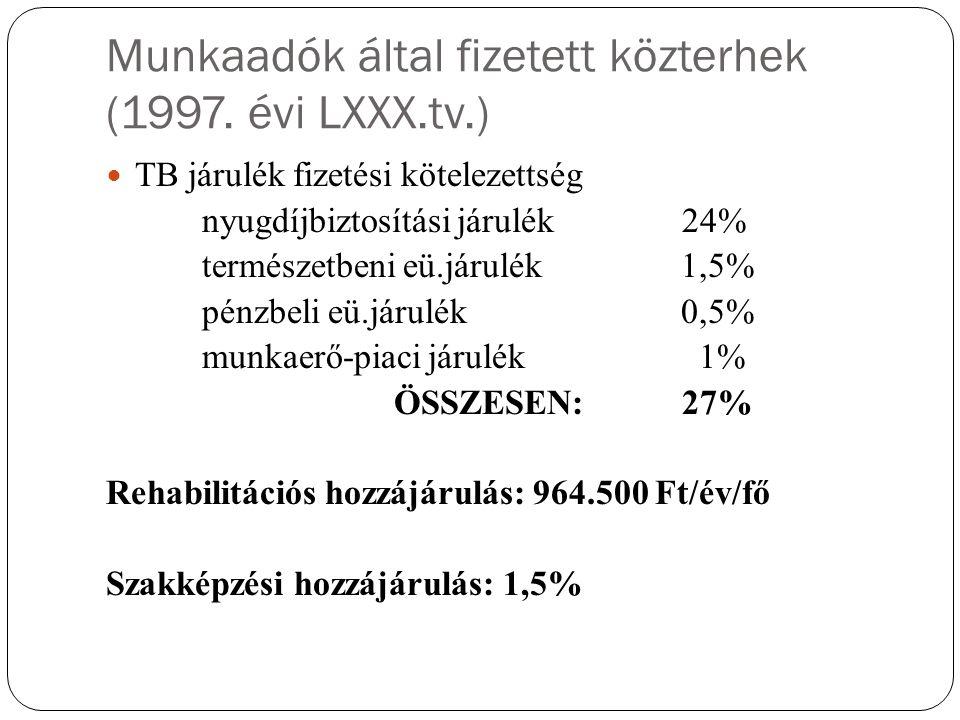 Munkaadók által fizetett közterhek (1997. évi LXXX.tv.)