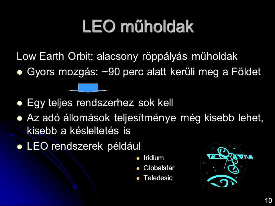 LEO műholdak Low Earth Orbit: alacsony röppályás műholdak