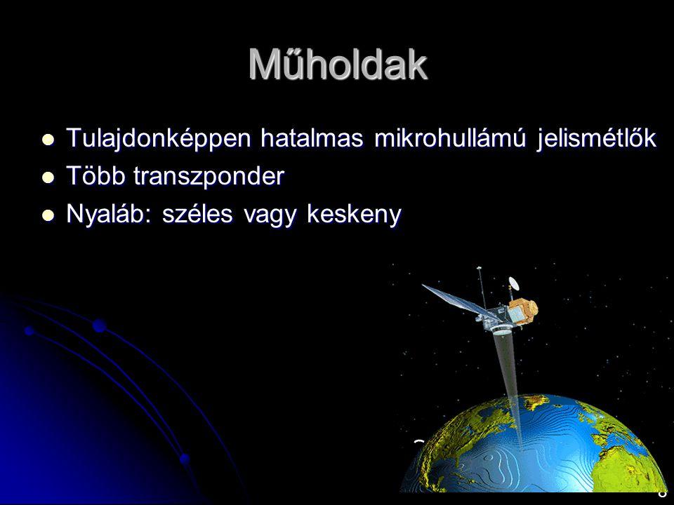 Műholdak Tulajdonképpen hatalmas mikrohullámú jelismétlők