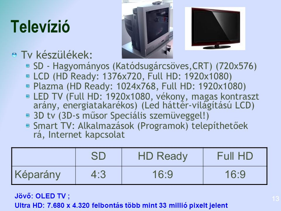 Televízió Tv készülékek: SD HD Ready Full HD Képarány 4:3 16:9