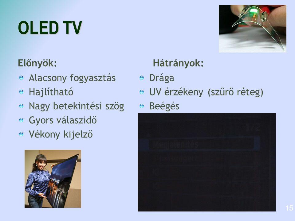 OLED TV Előnyök: Hátrányok: Alacsony fogyasztás Hajlítható