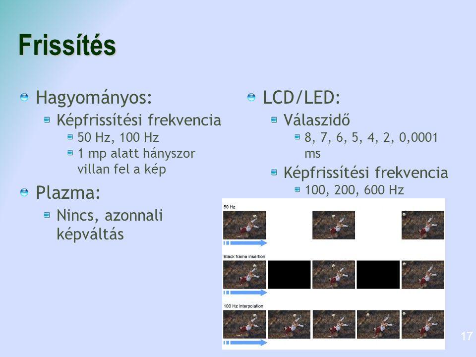 Frissítés Hagyományos: Plazma: LCD/LED: Képfrissítési frekvencia
