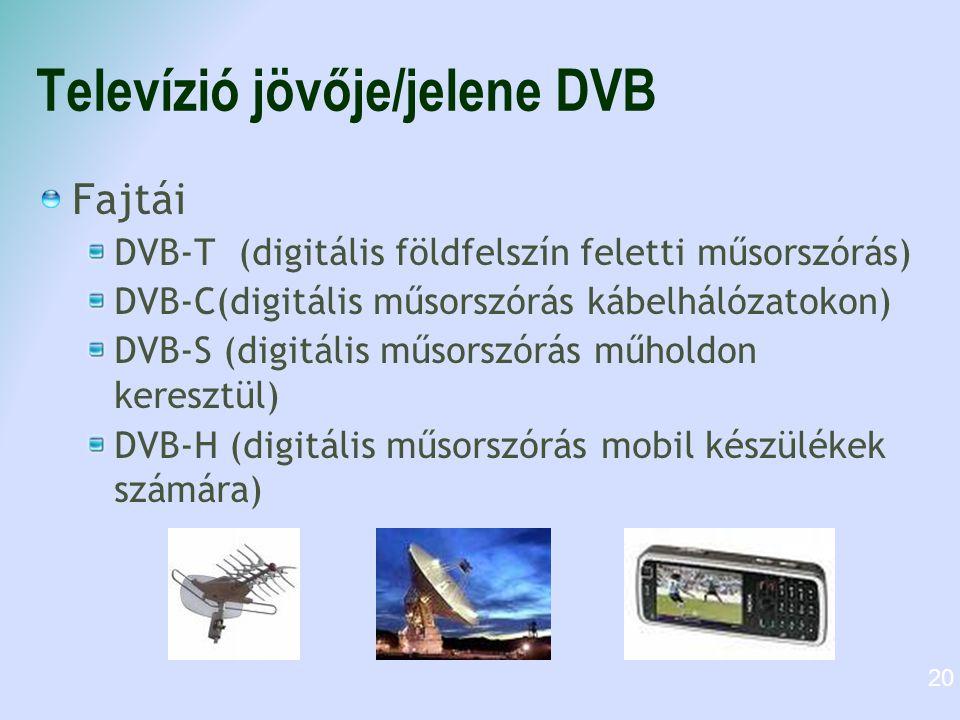 Televízió jövője/jelene DVB