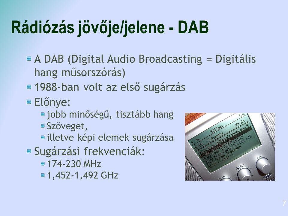 Rádiózás jövője/jelene - DAB