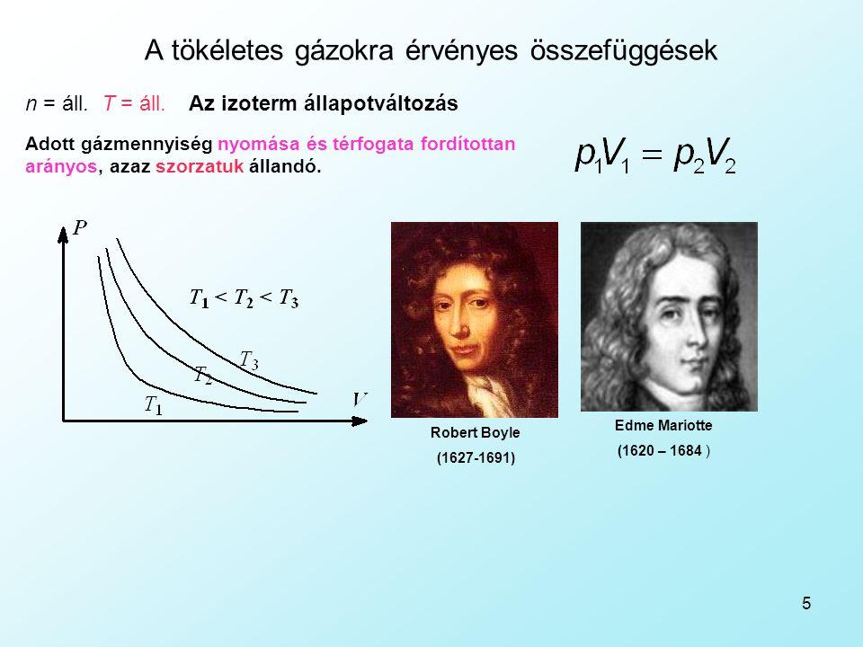 A tökéletes gázokra érvényes összefüggések