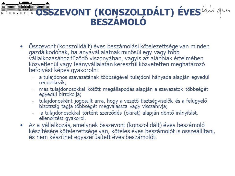 ÖSSZEVONT (KONSZOLIDÁLT) ÉVES BESZÁMOLÓ