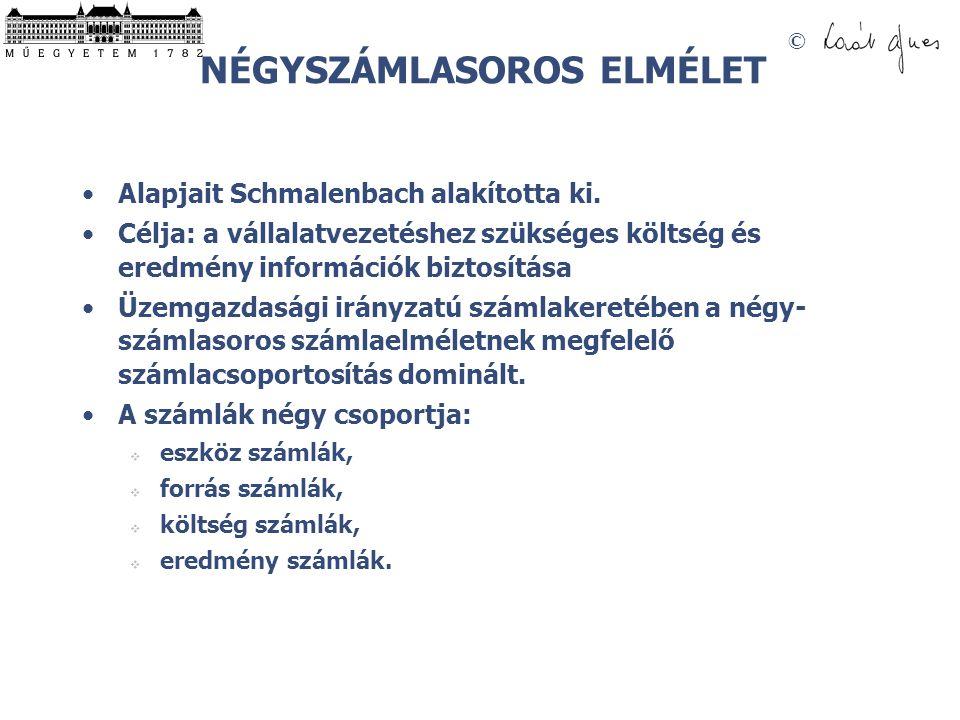 NÉGYSZÁMLASOROS ELMÉLET