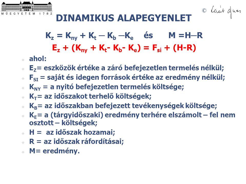 DINAMIKUS ALAPEGYENLET