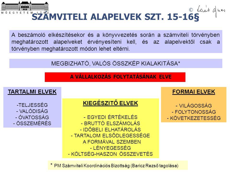 SZÁMVITELI ALAPELVEK SZT. 15-16§