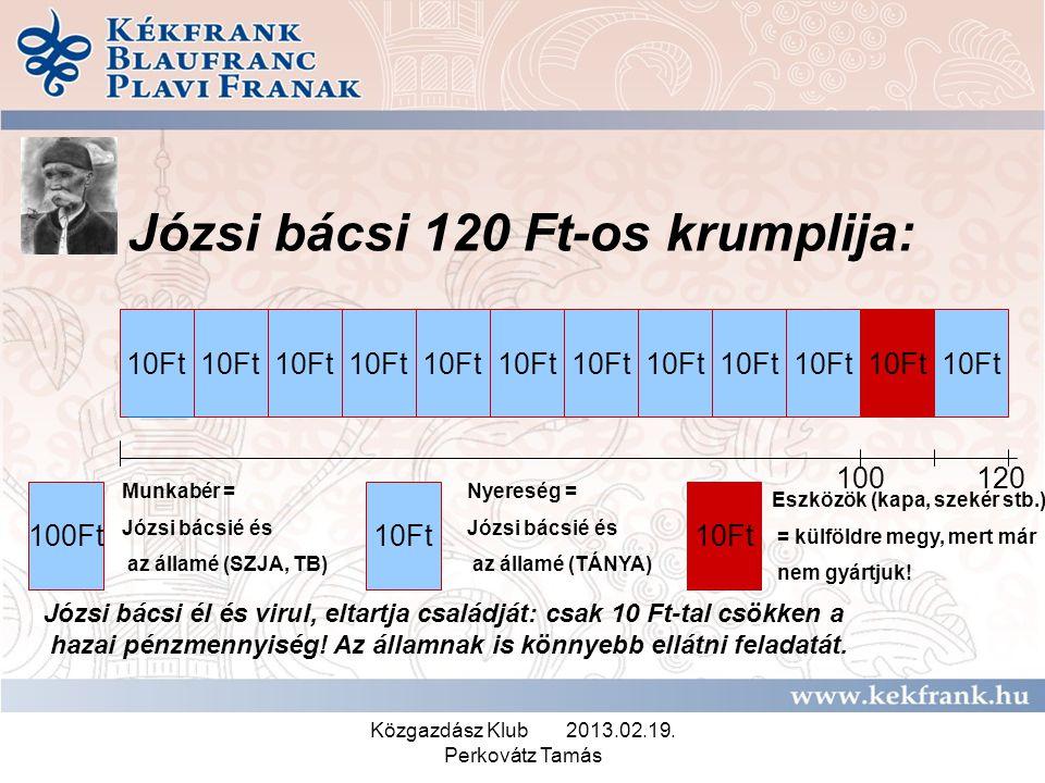 Józsi bácsi 120 Ft-os krumplija: