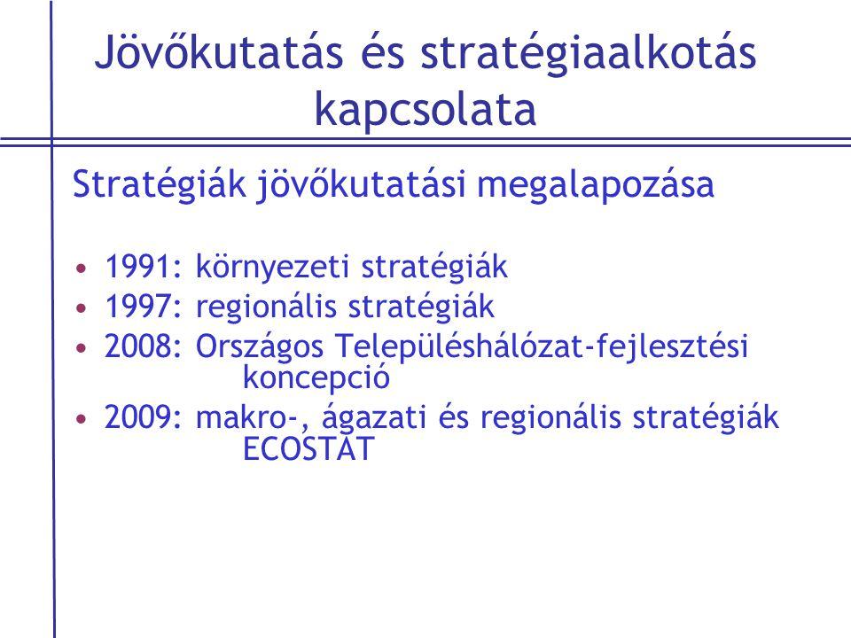 Jövőkutatás és stratégiaalkotás kapcsolata