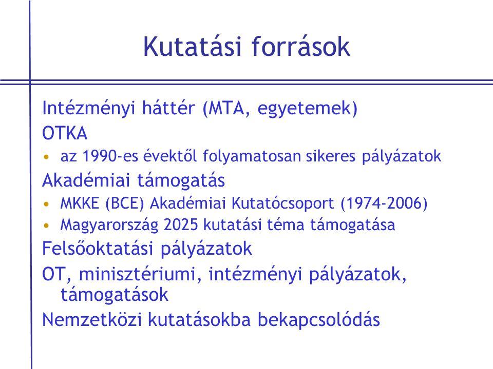 Kutatási források Intézményi háttér (MTA, egyetemek) OTKA