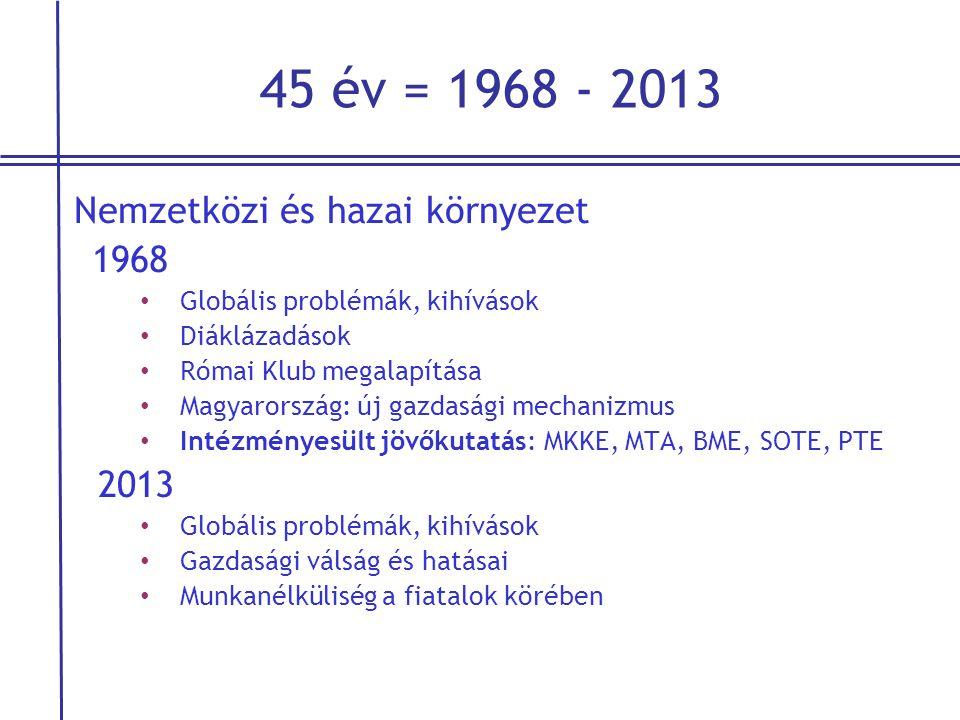 45 év = 1968 - 2013 Nemzetközi és hazai környezet 2013 1968