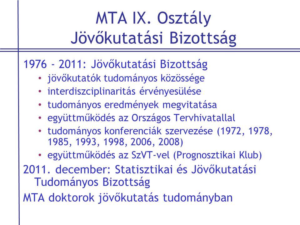 MTA IX. Osztály Jövőkutatási Bizottság