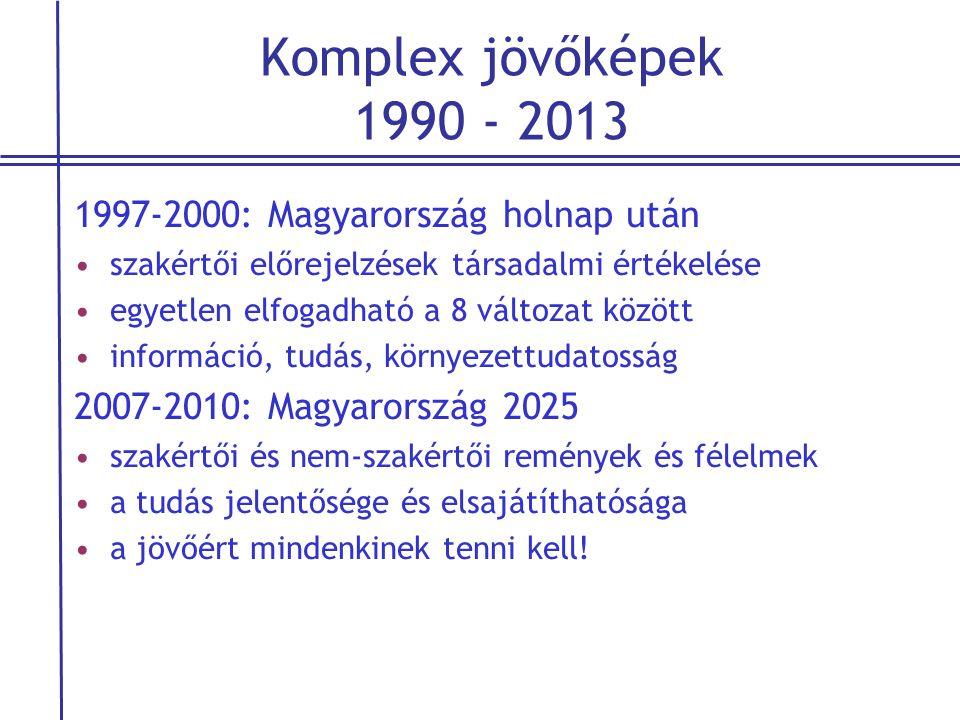 Komplex jövőképek 1990 - 2013 1997-2000: Magyarország holnap után