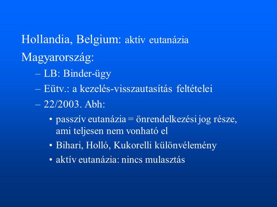 Hollandia, Belgium: aktív eutanázia Magyarország: