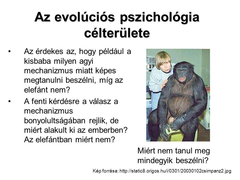 Az evolúciós pszichológia célterülete